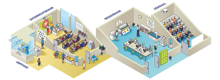 Epson Education Room Infografik