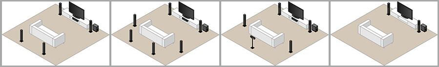 Surround-Systeme
