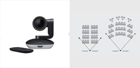 Logitech PTZ PRO2 Kamera - Full HD Kamera für große Räume