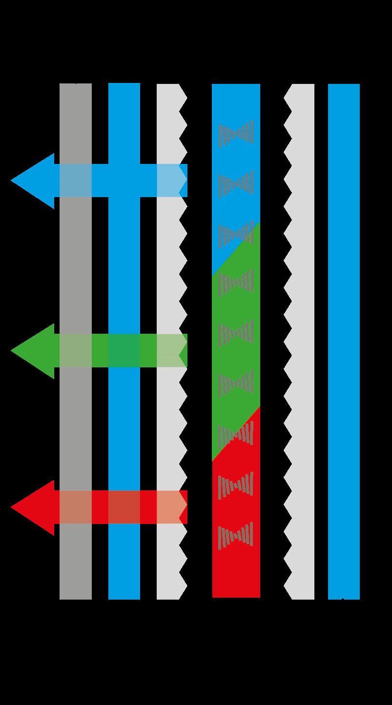 OLED Technologie Display