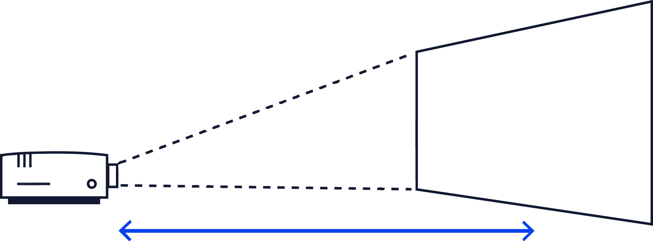 Projektionsabstand